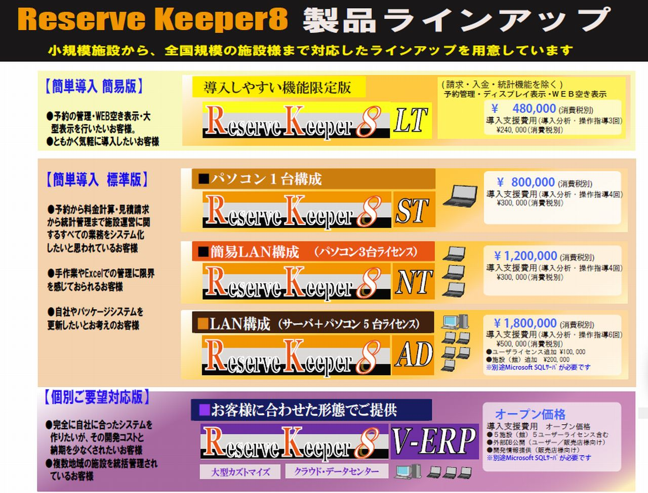 Reserve Keeper8